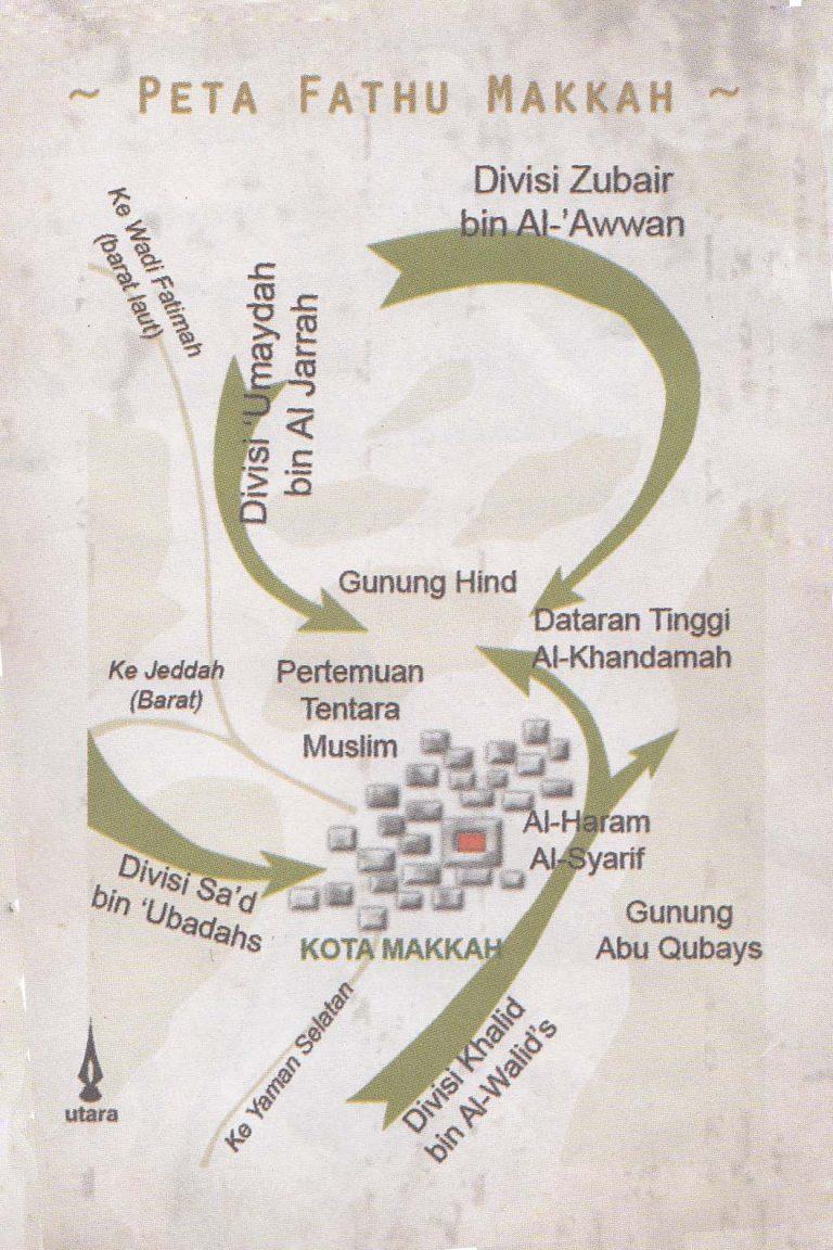 Beberapa Misi Sebelum Pembebasan Kota Mekah